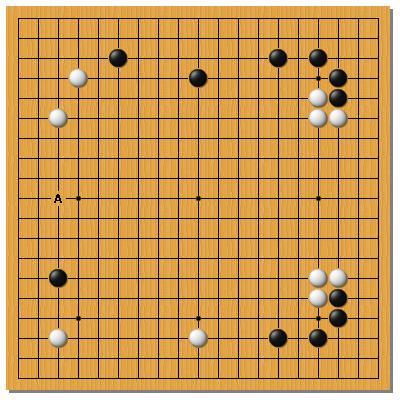 主题:围棋入门教程(基础知识和布局篇)